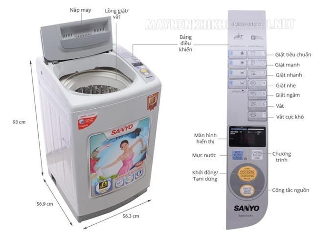 Các chế độ của máy giặt Sanyo.
