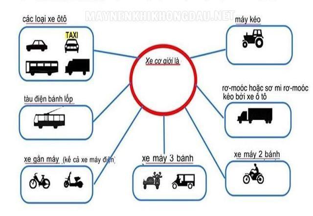 Các loại xe cơ giới theo đúng quy chuẩn.