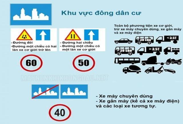 Các quy định về tốc độ đối với các phương tiện xe cơ giới.
