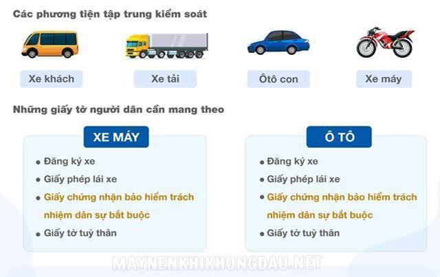 Các loại giấy tờ người dân cần mang theo khi điều khiển xe cơ giới.