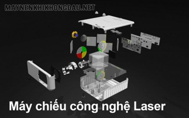 Tìm hiểu máy chiếu Laser là gì?