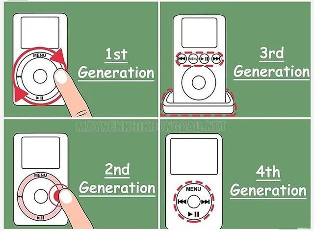Cách phân biệt các thế hệ iPod Classic.