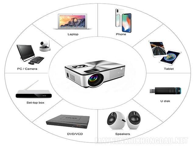 Máy chiếu mini giá rẻ projector Cheerlux C9