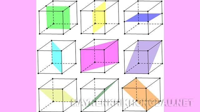 9 mặt đối xứng của hình lập phương