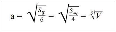 Công thức tính độ dài cạnh của khối lập phương