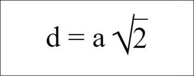Cách thức tính độ dài đường chéo của các mặt bên