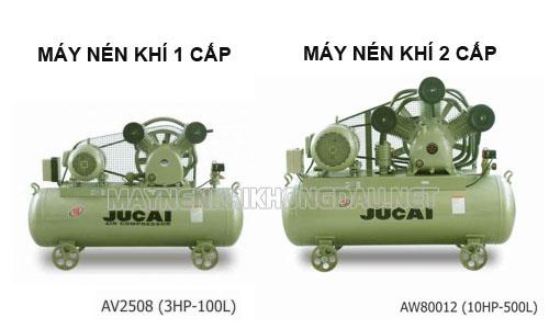 Máy nén khí 2 cấp có hiệu suất làm việc cao hơn máy nén khí 1 cấp